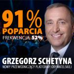 Schetyna
